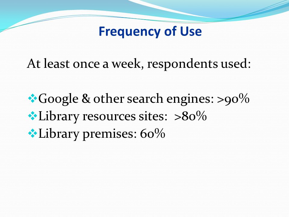 Frequency of Use At least once a week, respondents used: