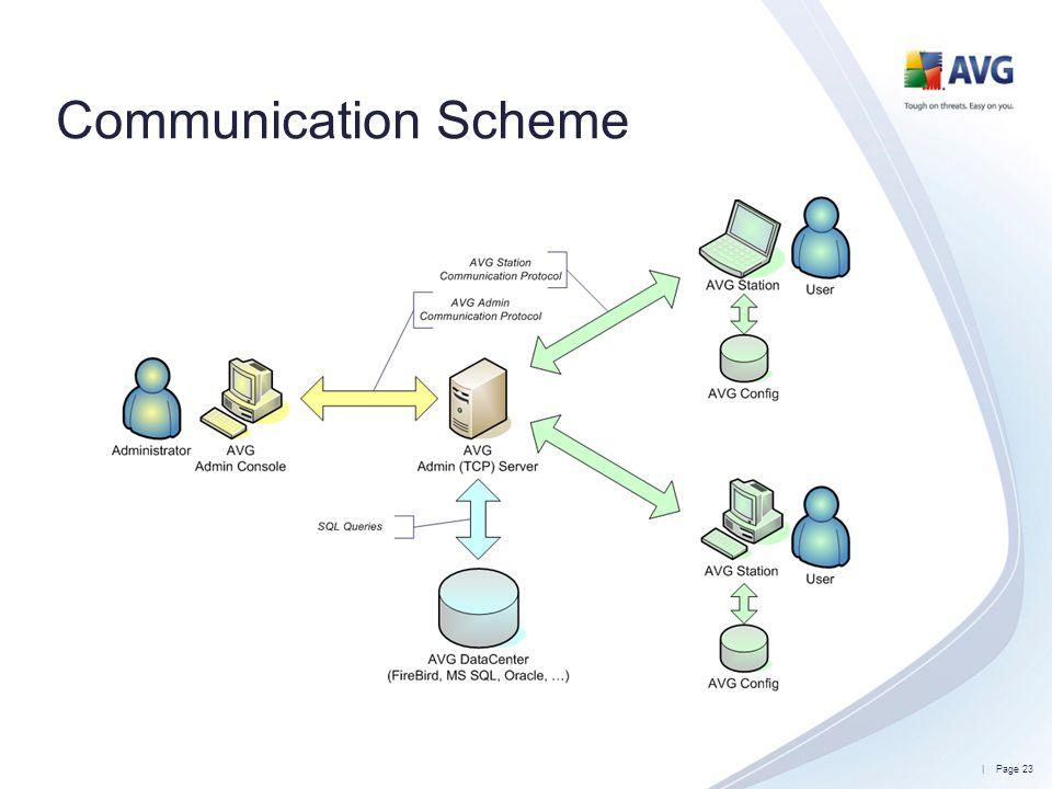 Communication Scheme