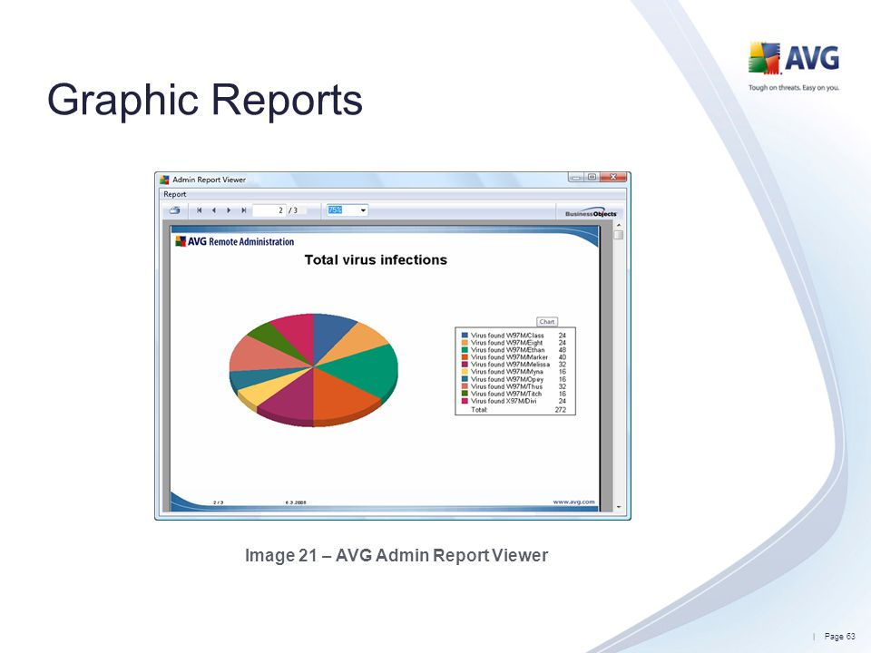 Image 21 – AVG Admin Report Viewer