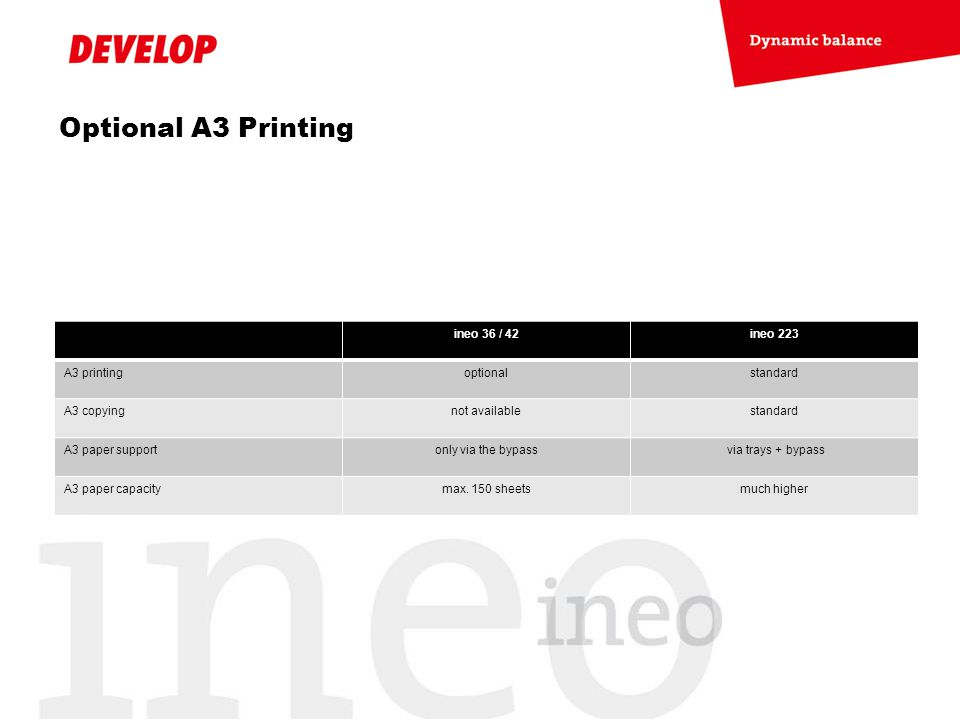 Optional A3 Printing ineo 36 / 42 ineo 223 A3 printing optional
