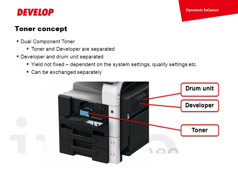Consumable Concept Toner concept Drum unit Developer Toner