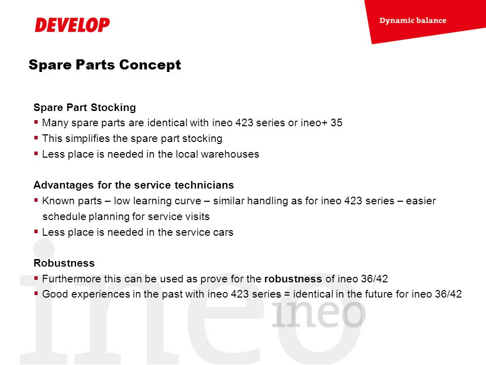 Spare Parts Concept Spare Part Stocking