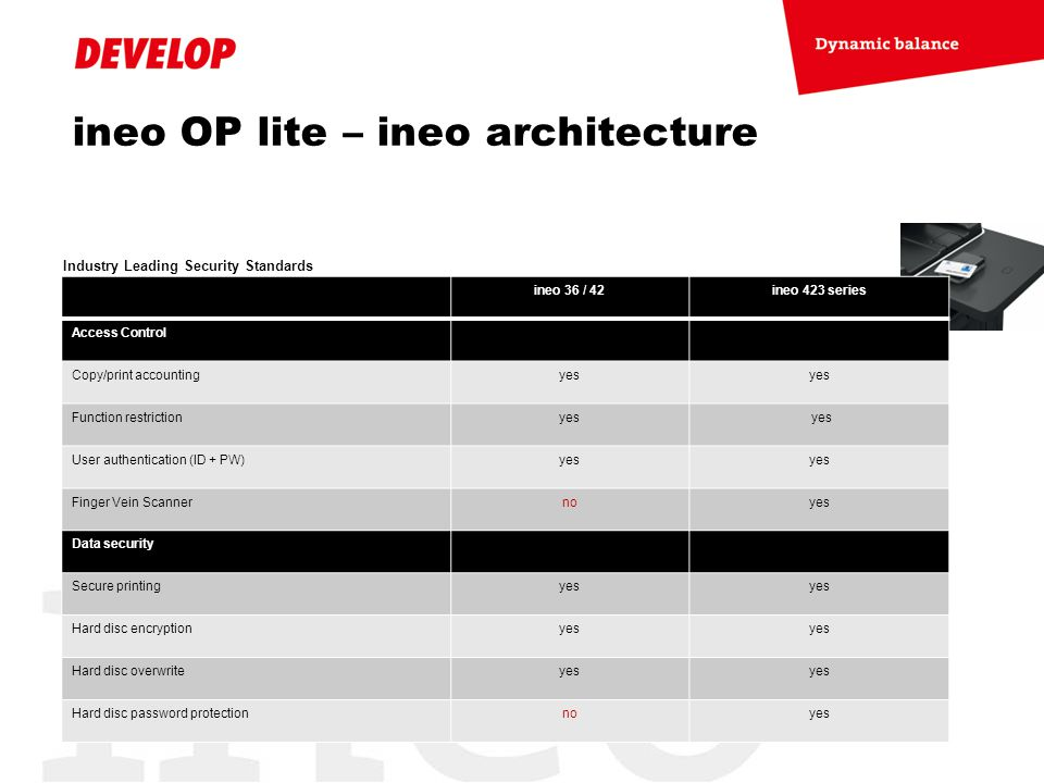 ineo OP lite – ineo architecture