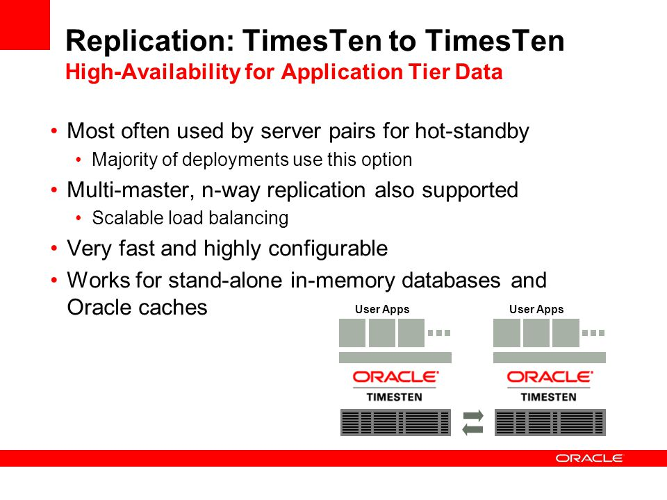 Replication: TimesTen to TimesTen High-Availability for Application Tier Data