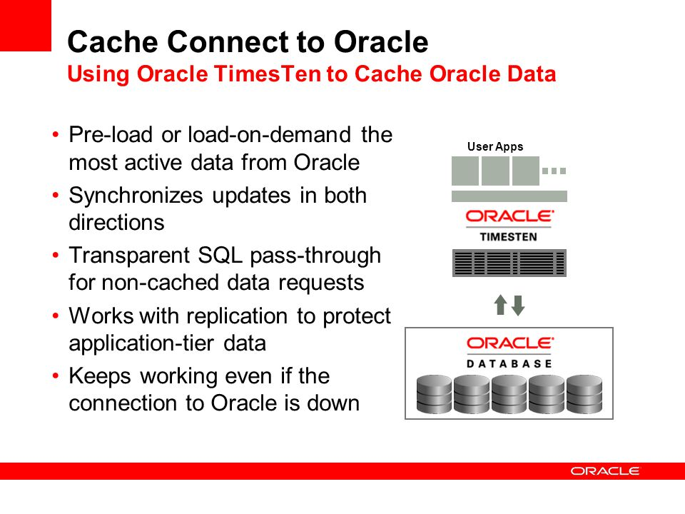 Cache Connect to Oracle Using Oracle TimesTen to Cache Oracle Data