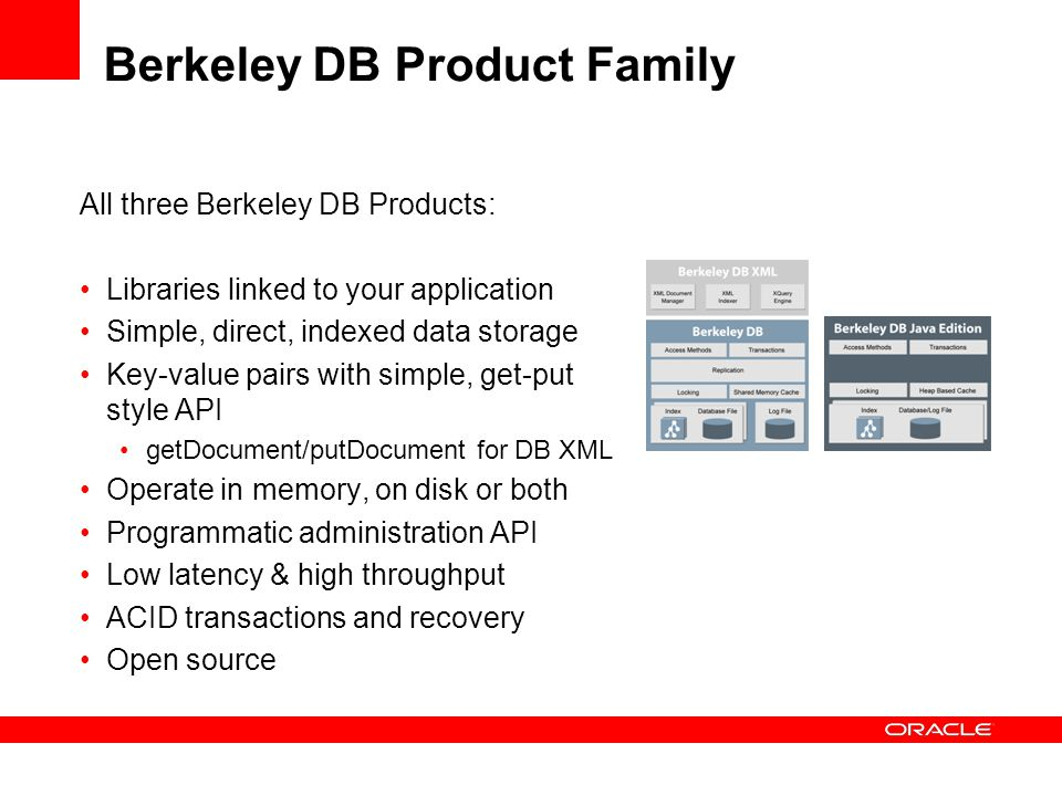 Berkeley DB Product Family