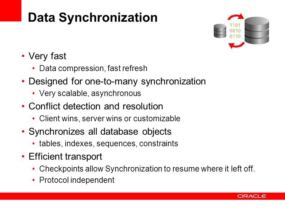 Data Synchronization Very fast