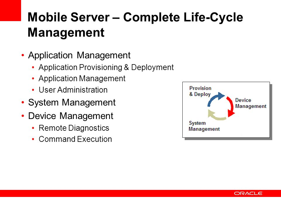 Mobile Server – Complete Life-Cycle Management