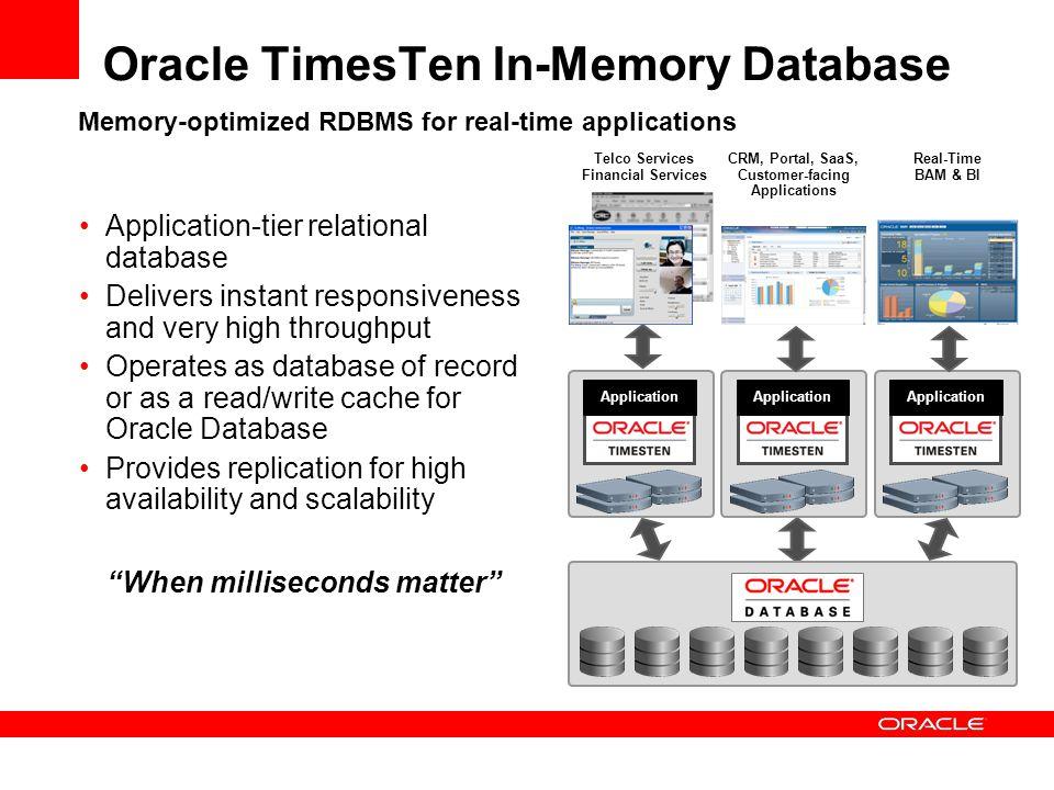 Oracle TimesTen In-Memory Database