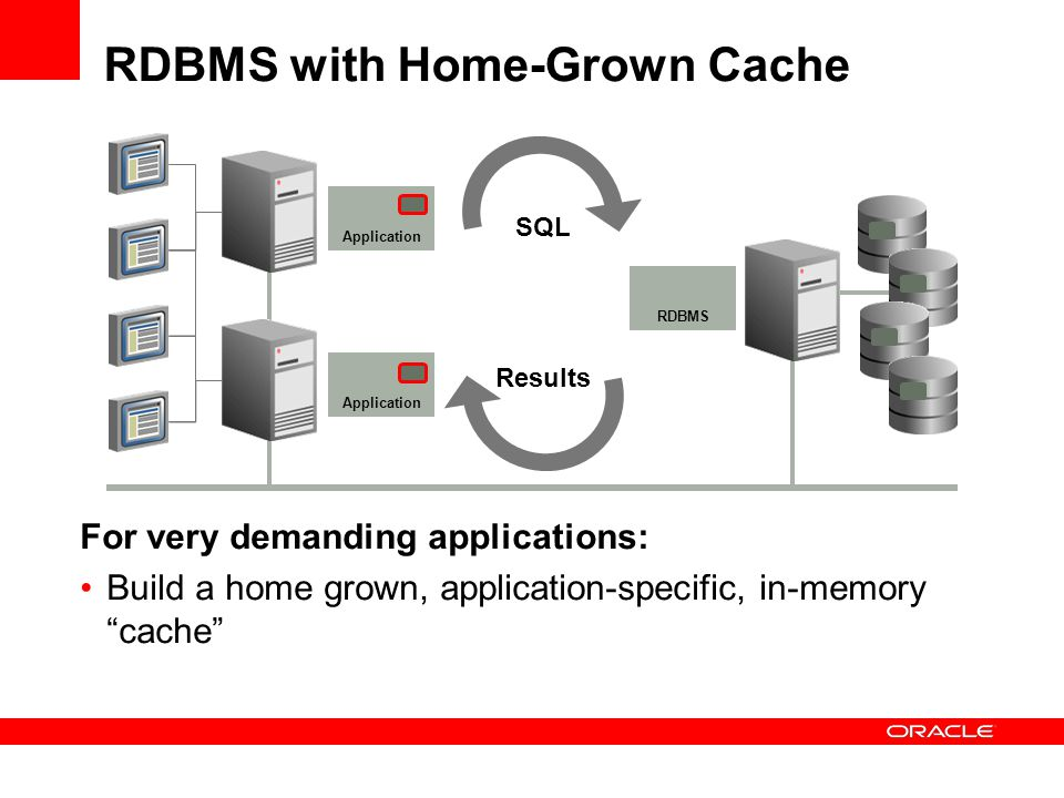 RDBMS with Home-Grown Cache