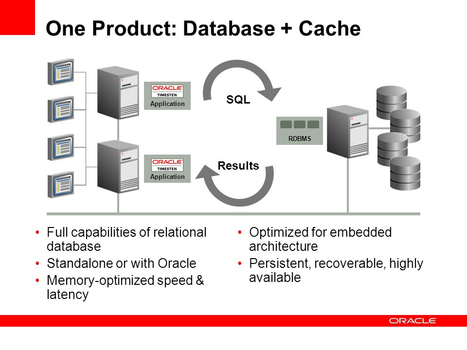 One Product: Database + Cache