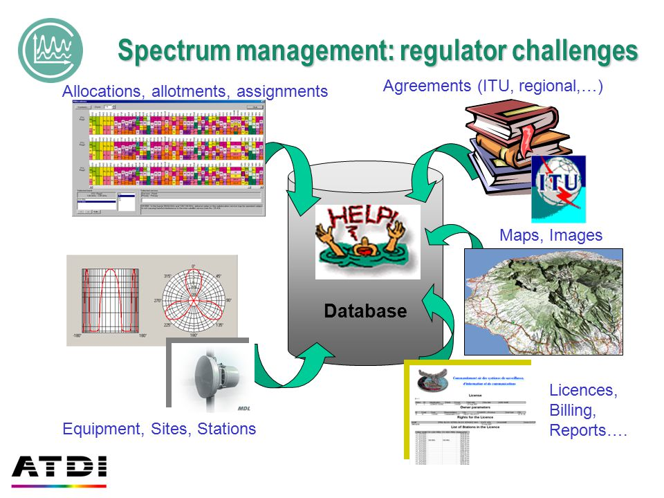 Spectrum management: regulator challenges