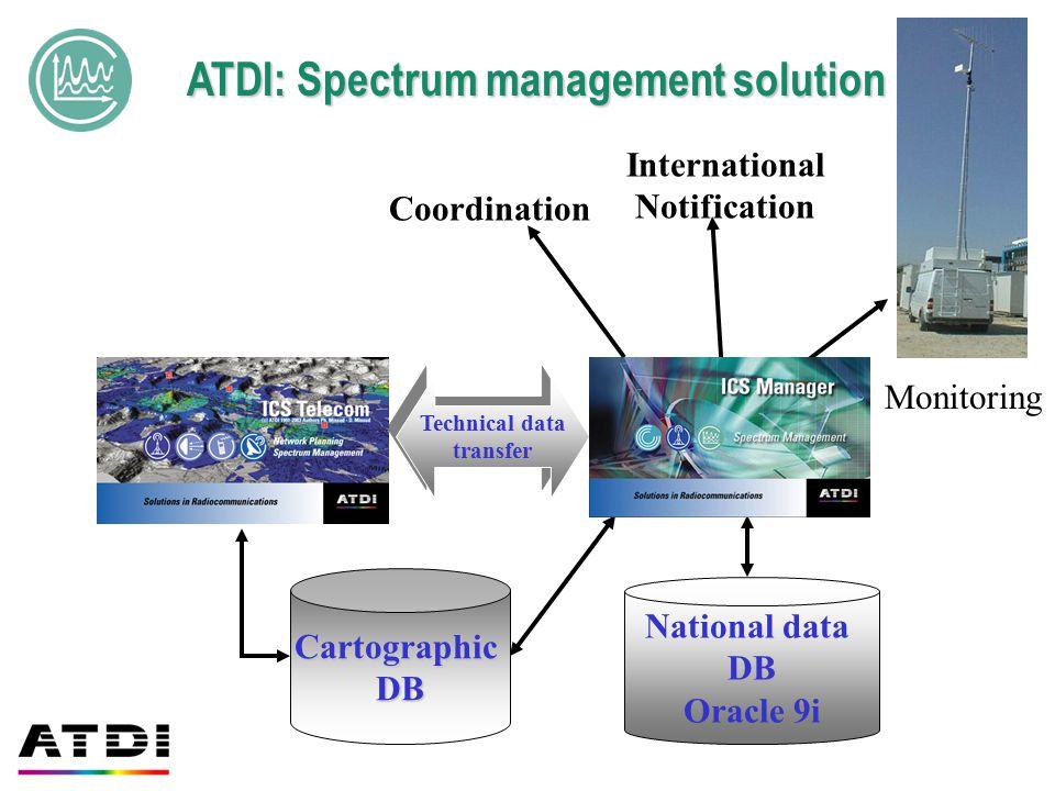 ATDI: Spectrum management solution