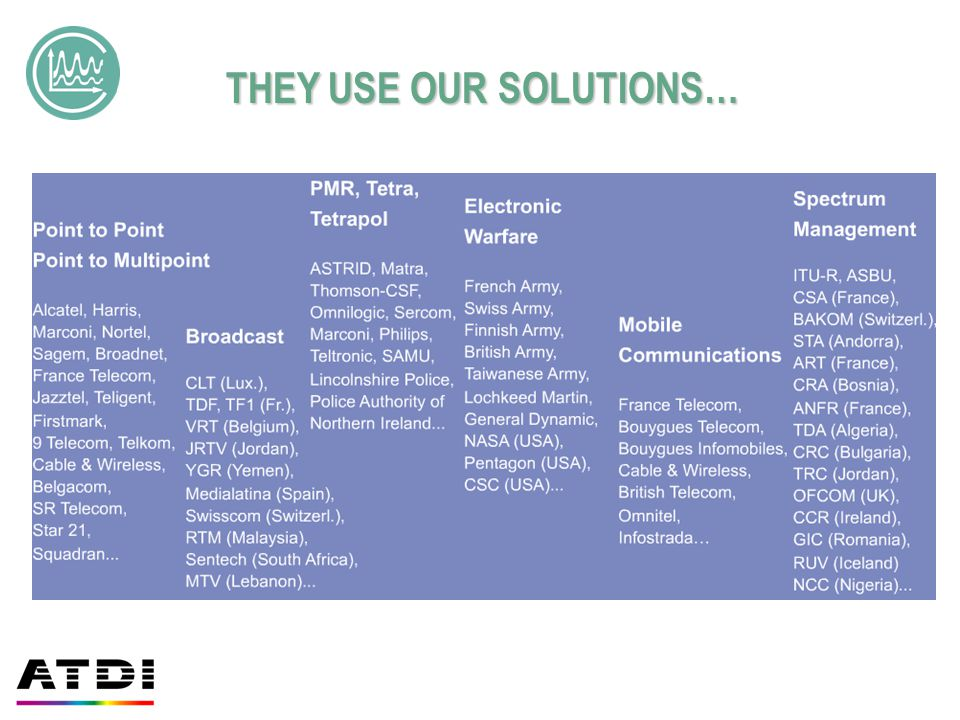 THEY USE OUR SOLUTIONS…