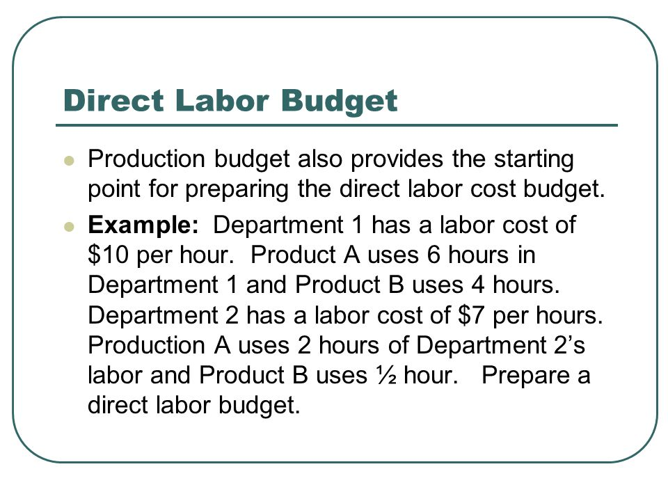 Direct Labor Budget Production budget also provides the starting point for preparing the direct labor cost budget.