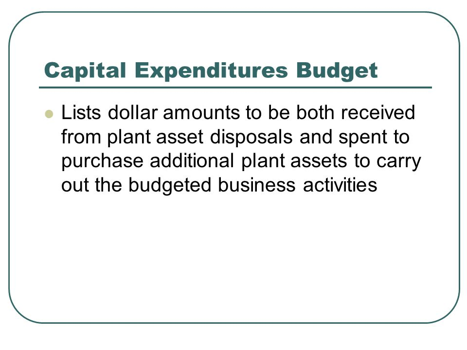 Capital Expenditures Budget