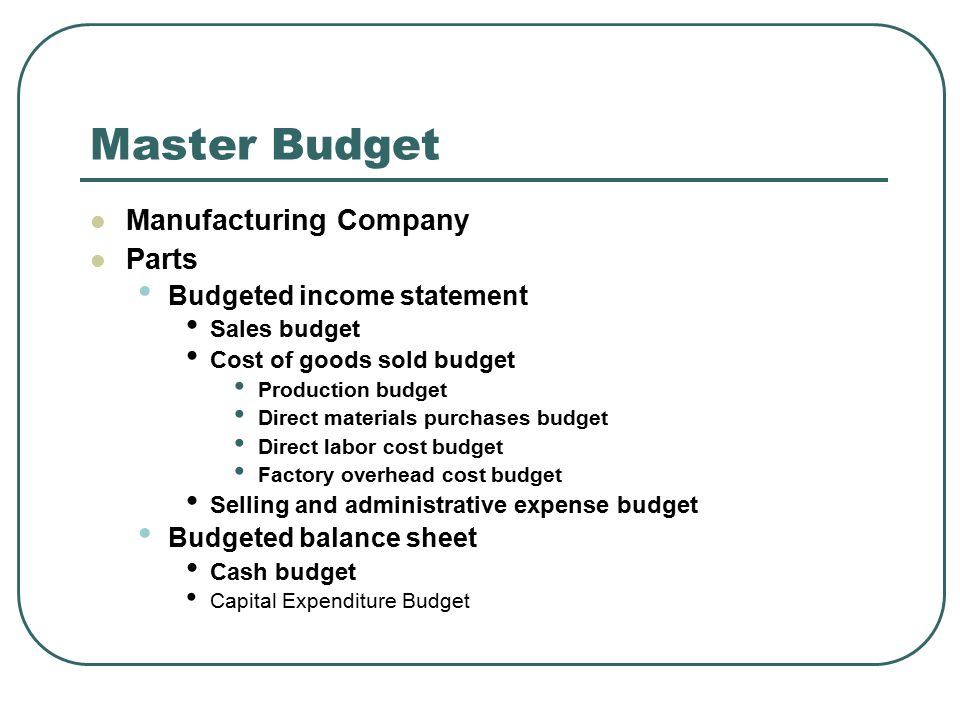 Master Budget Manufacturing Company Parts Budgeted income statement