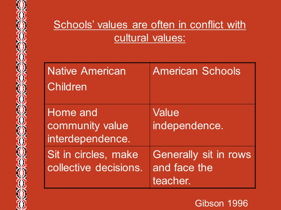 Schools' values are often in conflict with cultural values: