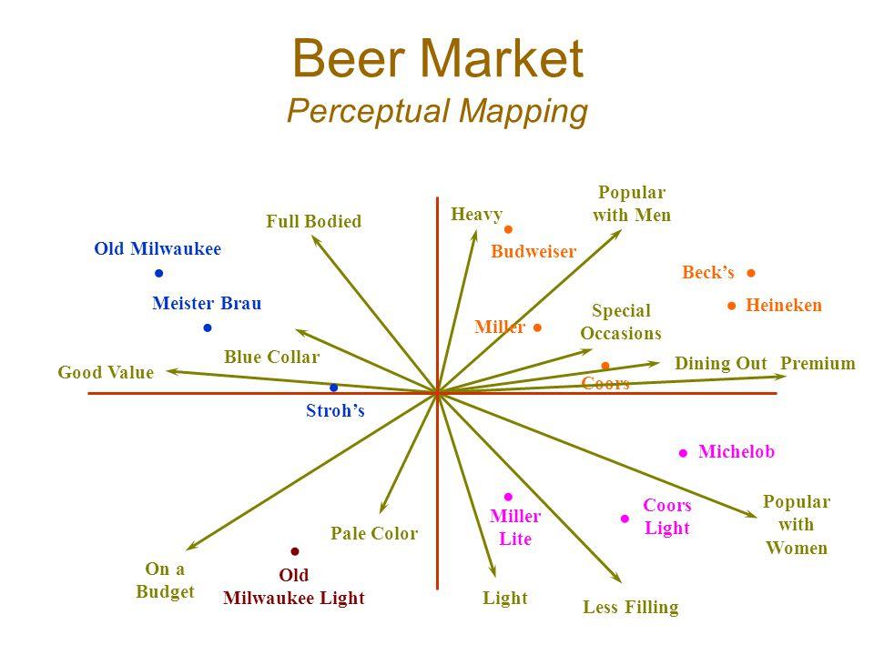 Beer Market Perceptual Mapping