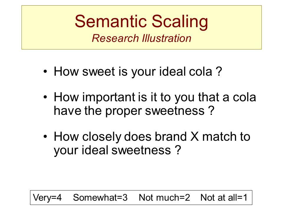 Semantic Scaling Research Illustration