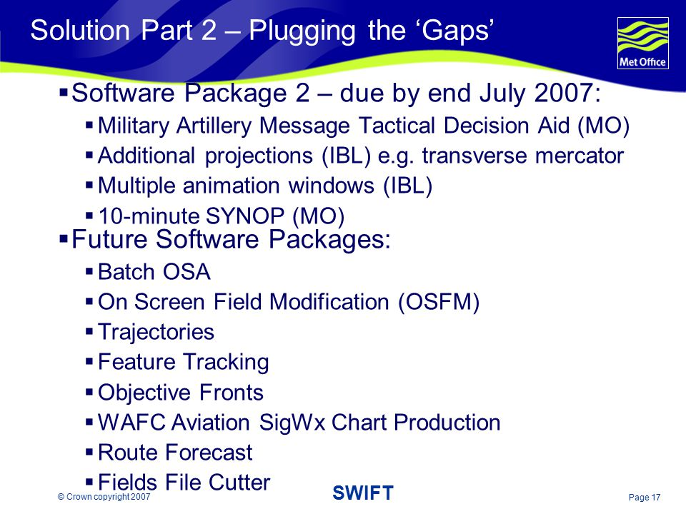 Solution Part 2 – Plugging the 'Gaps'