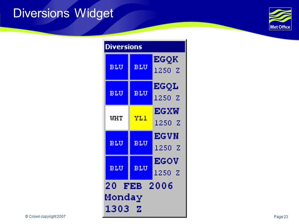 Diversions Widget © Crown copyright 2007 SWIFT