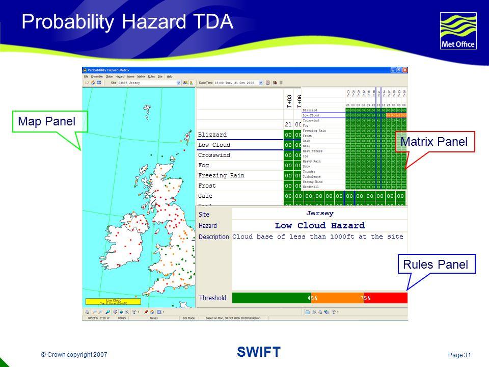 Probability Hazard TDA