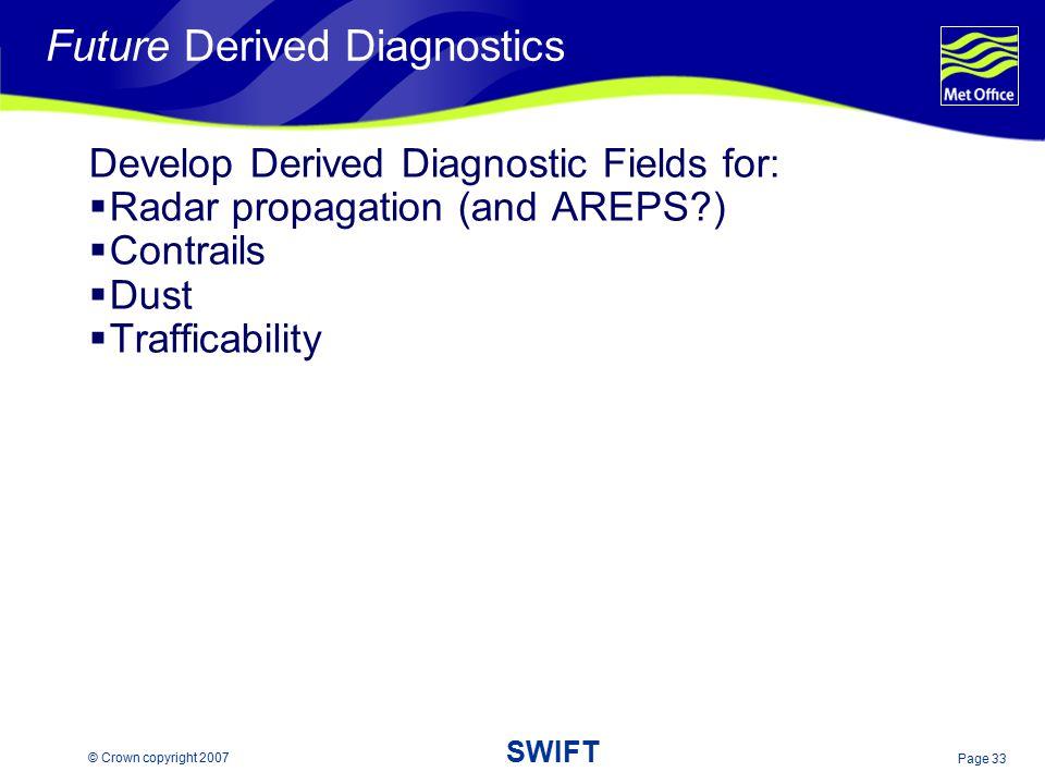 Future Derived Diagnostics