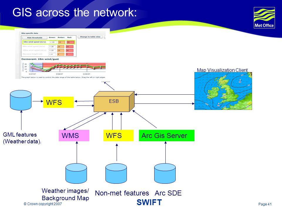 GIS across the network: