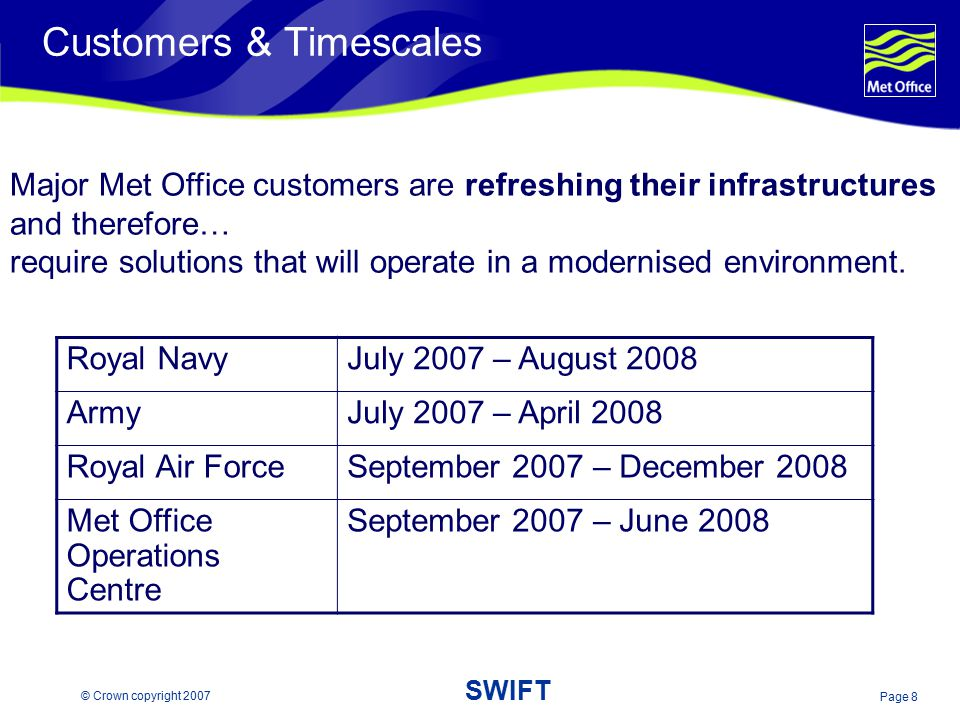Customers & Timescales