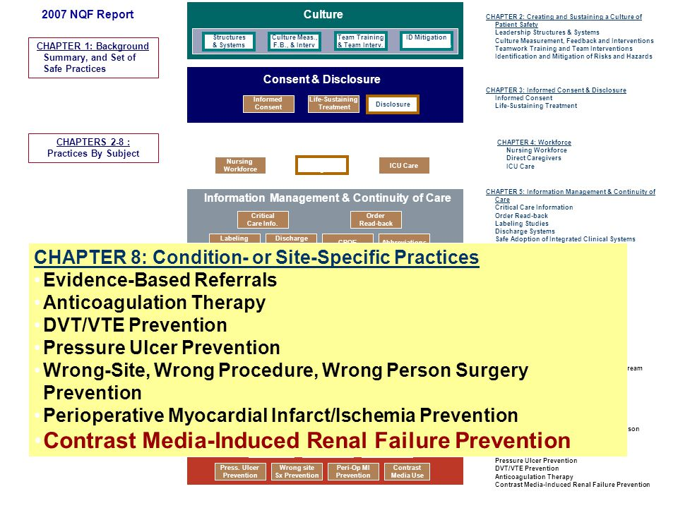 Contrast Media-Induced Renal Failure Prevention