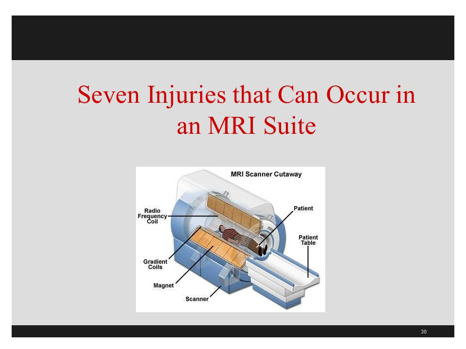 Seven Injuries that Can Occur in an MRI Suite
