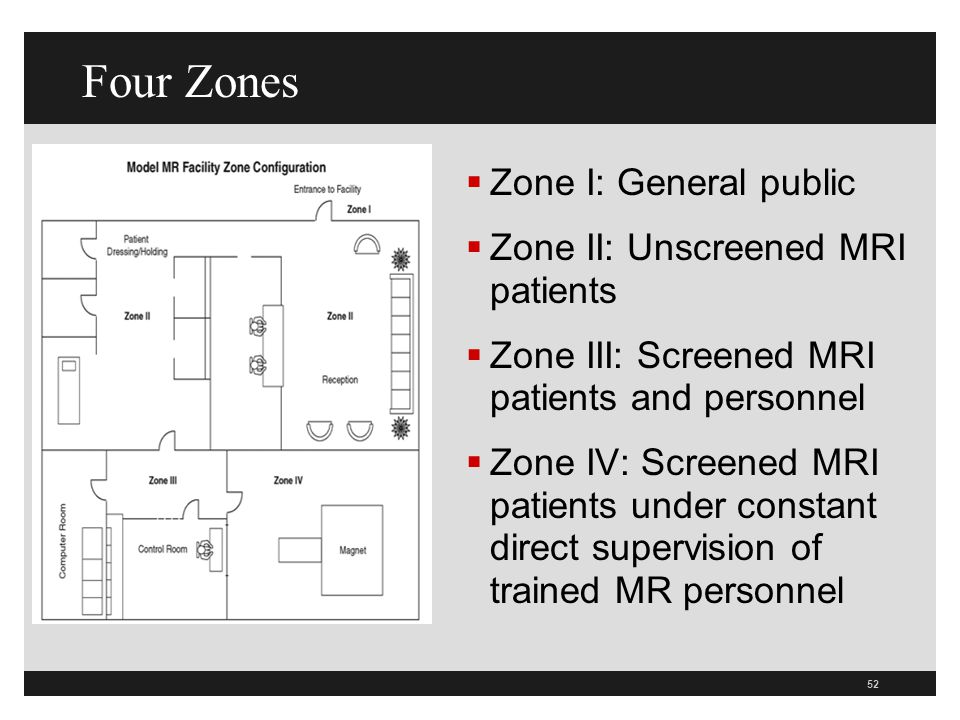 Four Zones Zone I: General public Zone II: Unscreened MRI patients