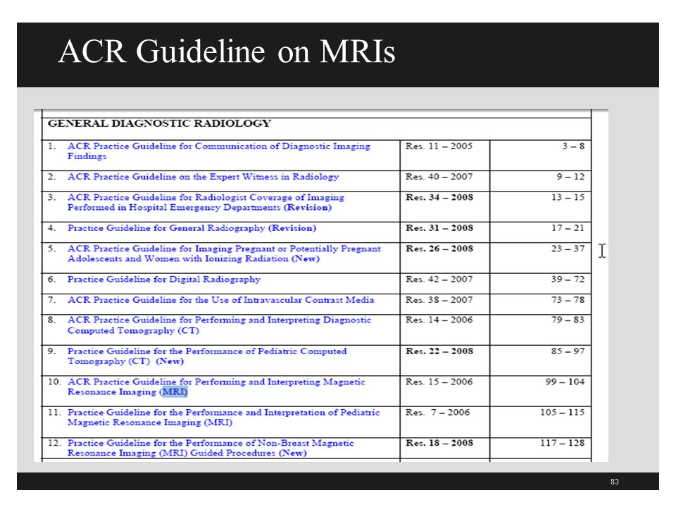 ACR Guideline on MRIs
