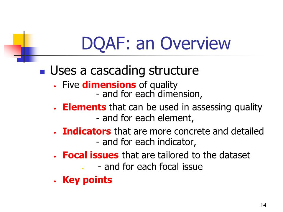 DQAF: an Overview Uses a cascading structure - and for each element,