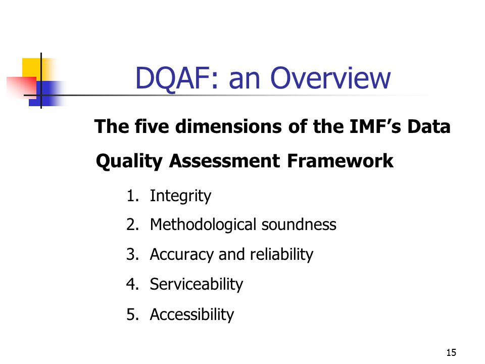 DQAF: an Overview The five dimensions of the IMF's Data Quality Assessment Framework. 1. Integrity.