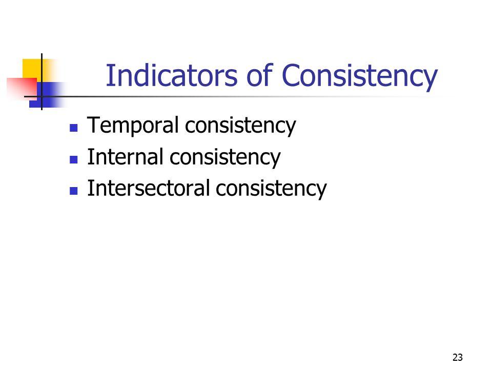 Indicators of Consistency