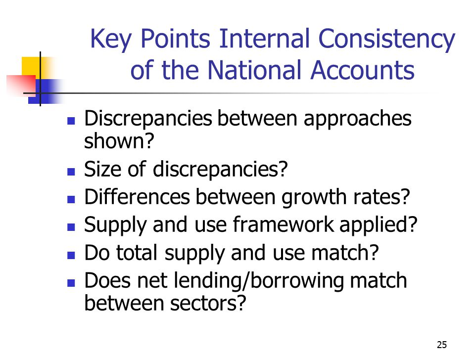 Key Points Internal Consistency of the National Accounts