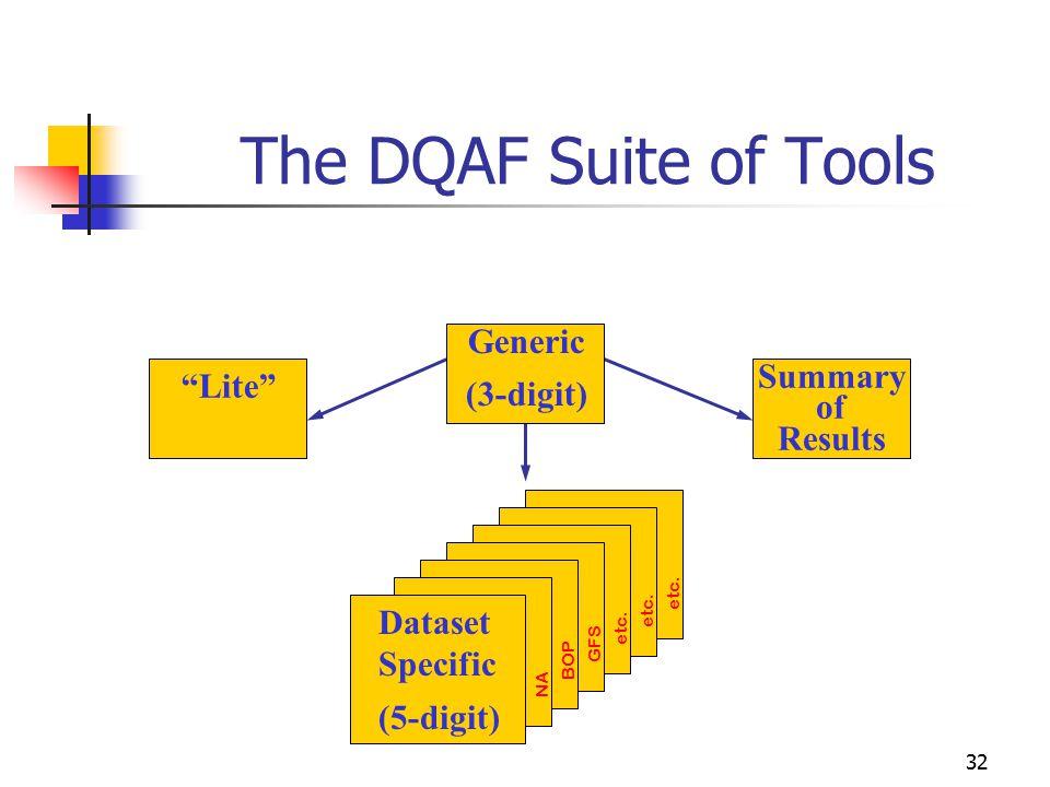 The DQAF Suite of Tools Dataset (6-digit) Generic (3-digit) Lite