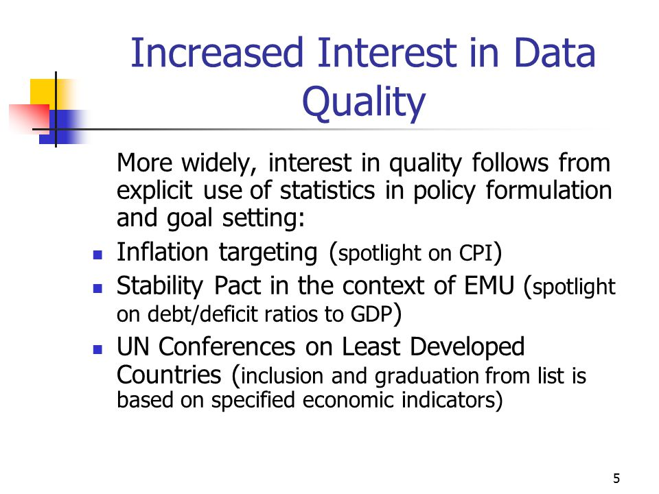 Increased Interest in Data Quality
