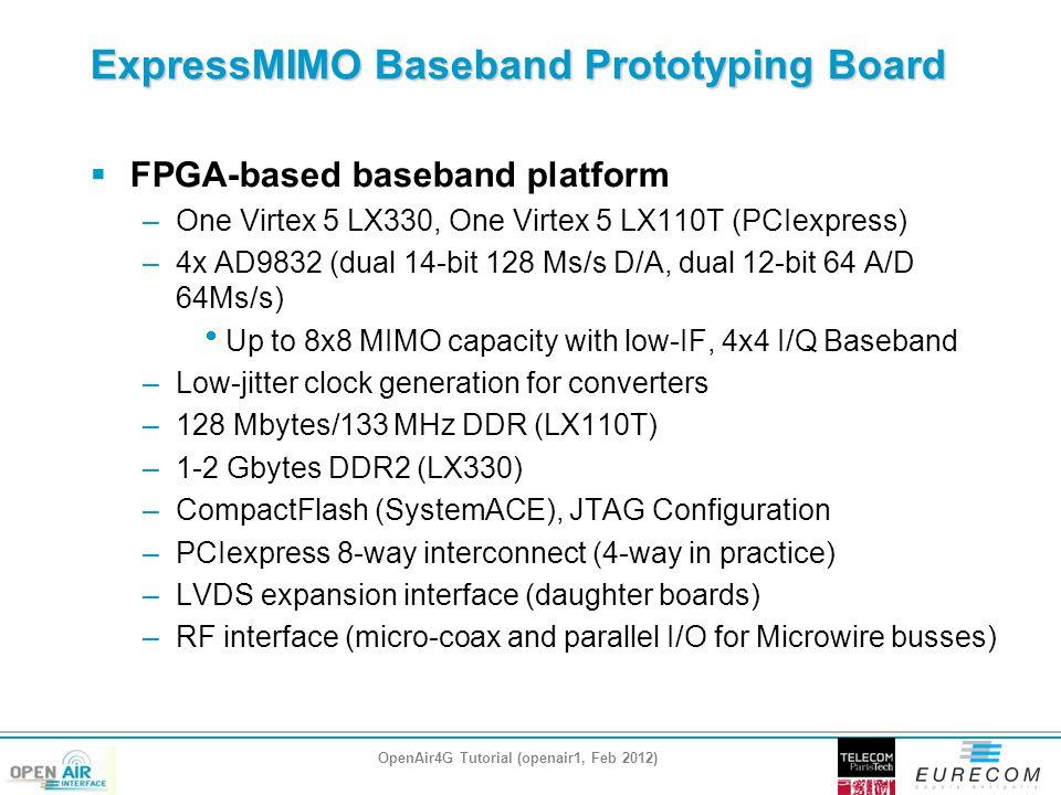 ExpressMIMO Baseband Prototyping Board