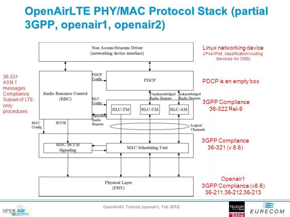 OpenAirLTE PHY/MAC Protocol Stack (partial 3GPP, openair1, openair2)