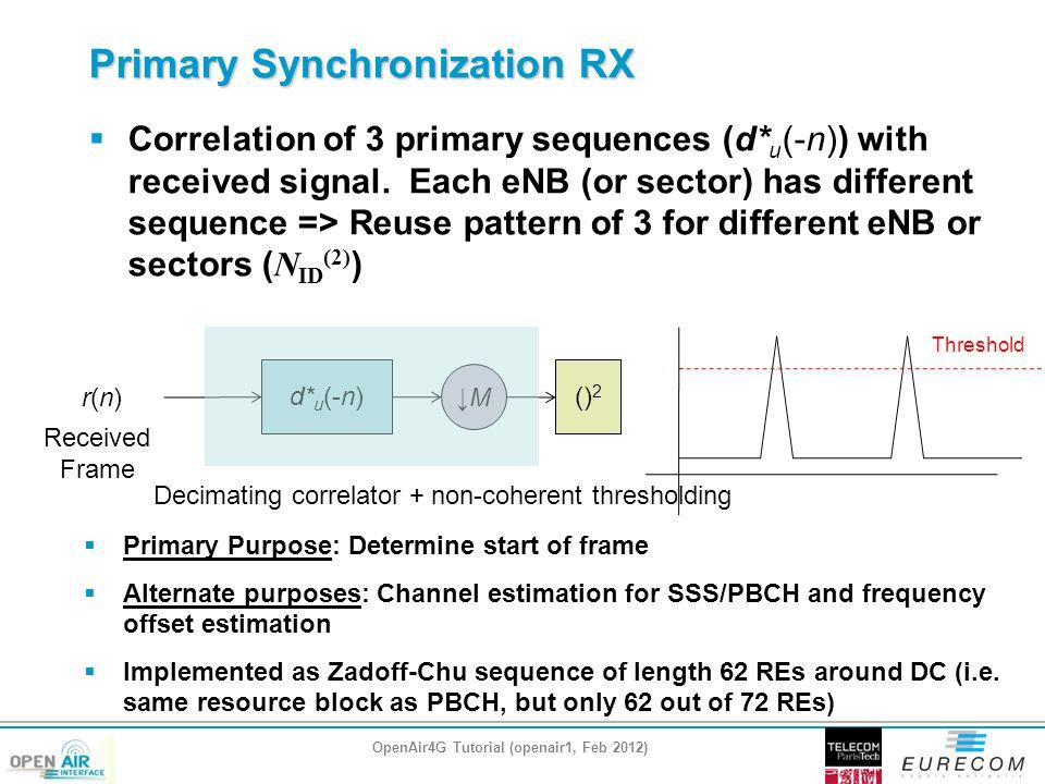 Primary Synchronization RX