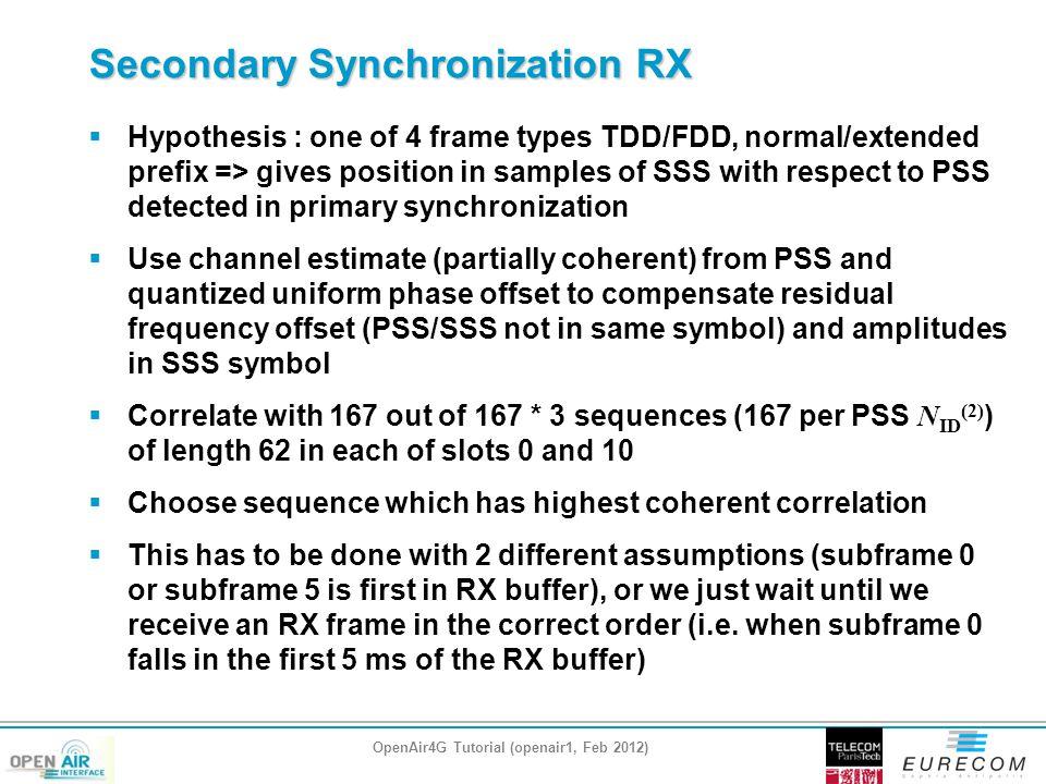 Secondary Synchronization RX