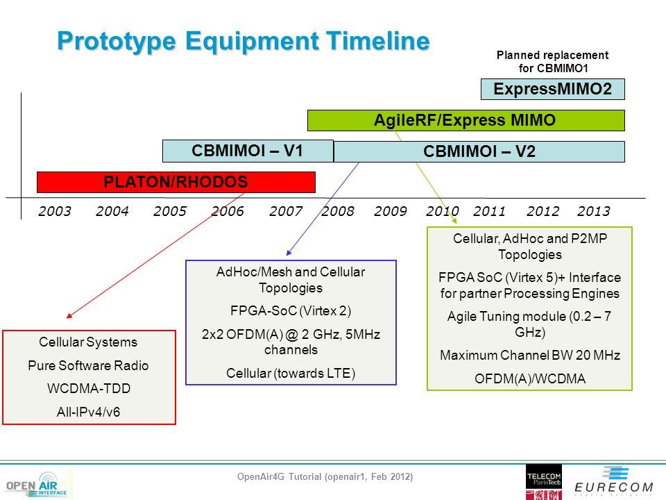 Prototype Equipment Timeline