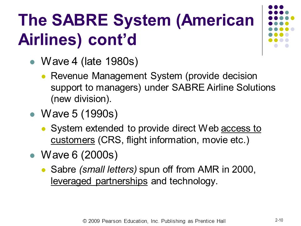 The SABRE System (American Airlines) cont'd