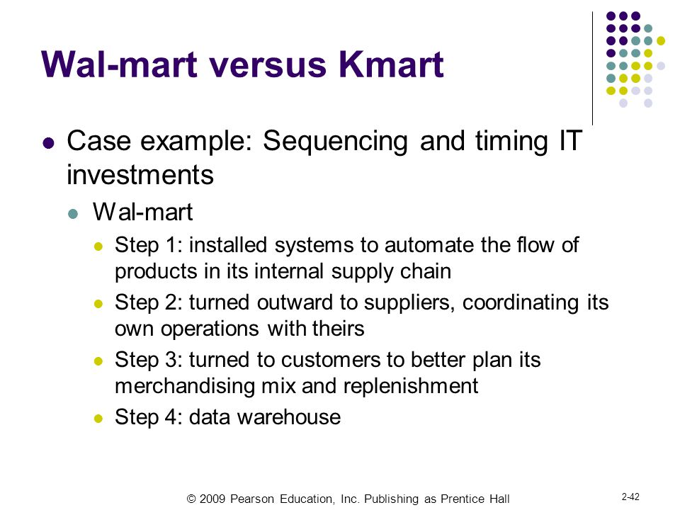 Wal-mart versus Kmart Case example: Sequencing and timing IT investments. Wal-mart.