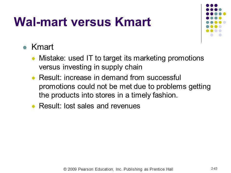 Wal-mart versus Kmart Kmart