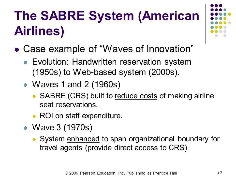 The SABRE System (American Airlines)