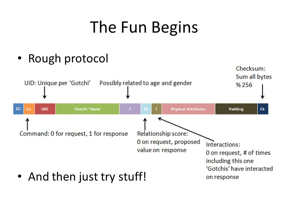 The Fun Begins Rough protocol And then just try stuff!